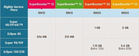 broadband yes 4g superbooster