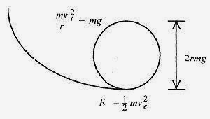 Physics Problems solving_Page_113_Image_0001