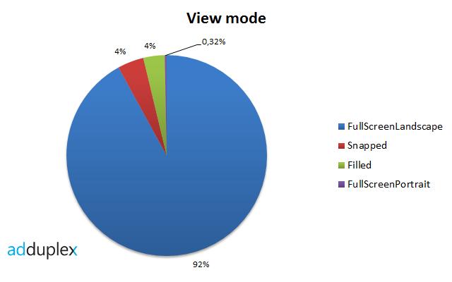 windows-8-rt-viewmode