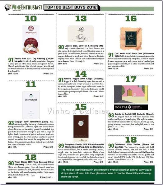 best-value-wines-vinhoedelicias2