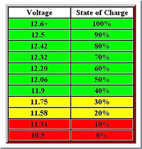 battery%20chart