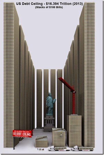 US Debt Ceiling Visualization 2.013
