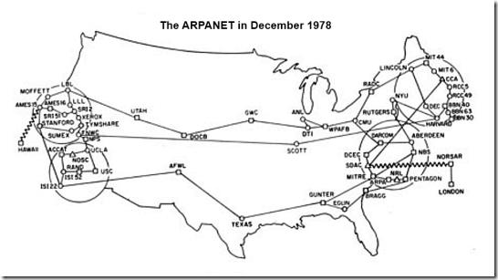 ARPANET December 1978