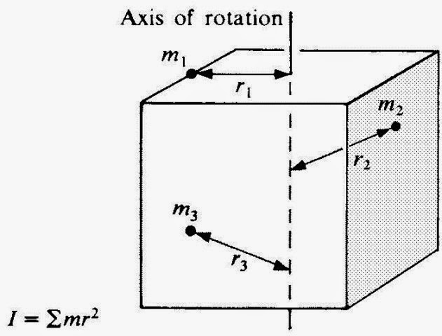 Rotational Motion_Page_053_Image_0001