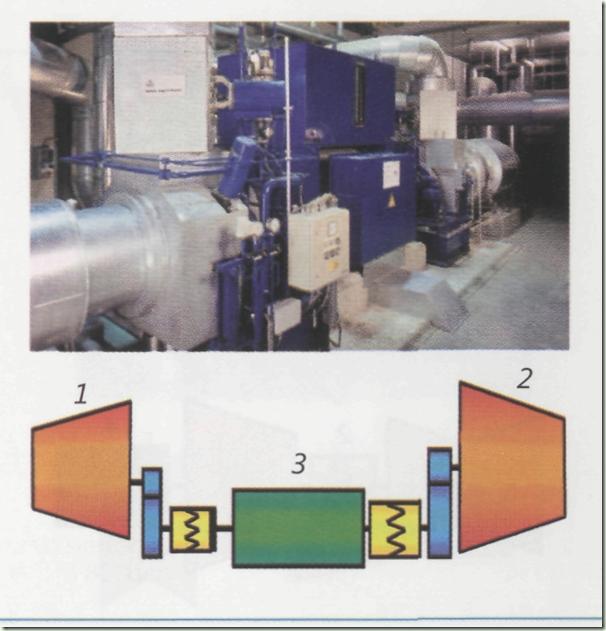 Общий вид и схема соединения турбин паротурбинной части