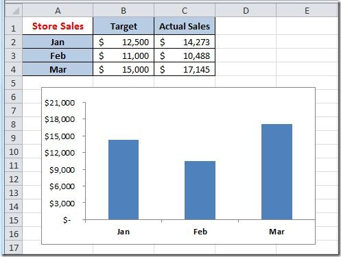Conditional_Formatting_Chart2