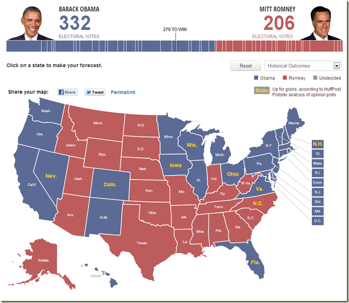 2012 Result