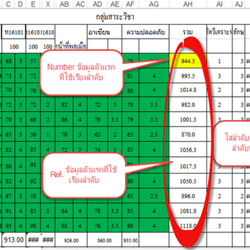จัดลำดับที่คะแนนสอบง่ายๆ ด้วย Excel