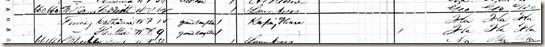 1880 Santa Rosa County Finney