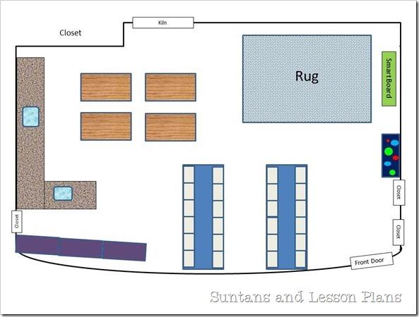 STEAM Lab Layout