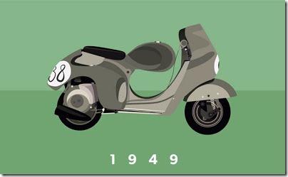 Vespalogy 1949