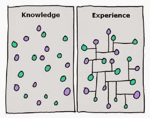 Разница между знаниями и опытом