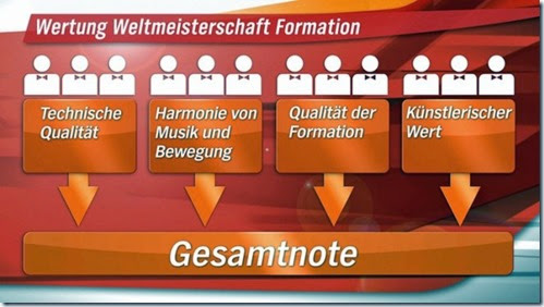 00-blogthema-wertung-03