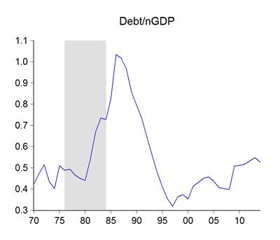 02_debt