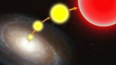 estrela sendo ejetada de galáxia