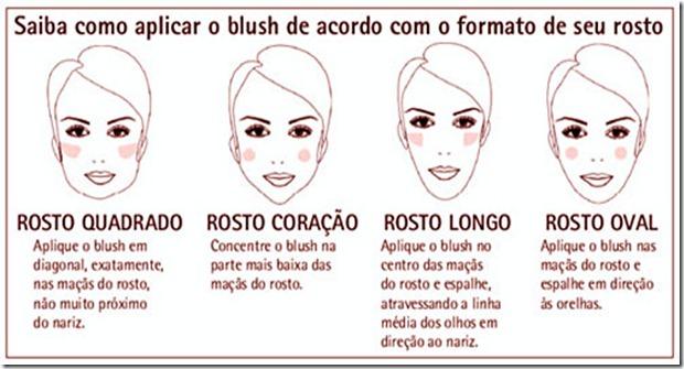 blush-formato