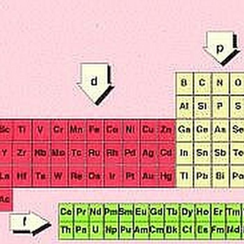 Clasificacion de los elementos en la tabla periodica por bloques clasificacion de los elementos en la tabla periodica por bloques quimica quimica inorganica urtaz Choice Image