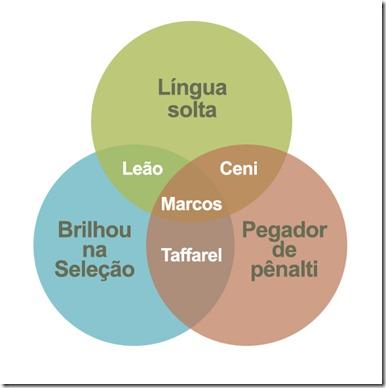 diagrama_marcos