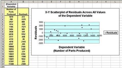 regression,excel,excel 2010, excel 2013,statistics,residual,residuals