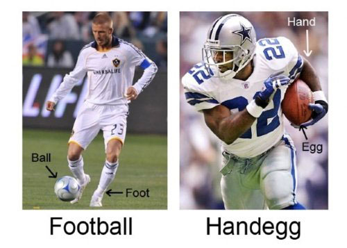 Football versus Handegg: It's not football…