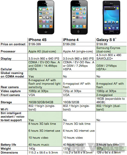 iphone-4s-numbers-7-2011-10-5-03-21.jpg