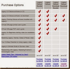 Legacy purchase options-2