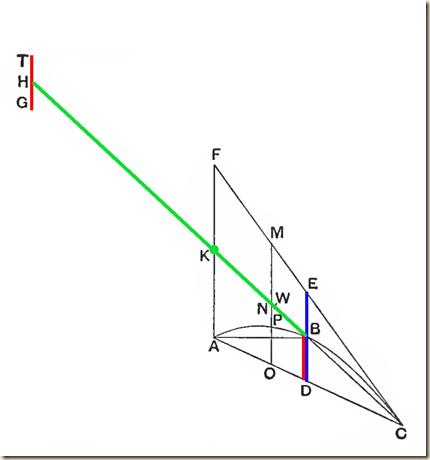 Archimedes.Method.P1.2.2.ab