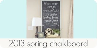 2013 spring chalkboard