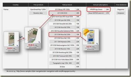 Comparaison des prix carte papier carte électronique ANP v1