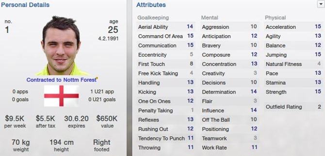 Jake Kean in Football Manager 2013