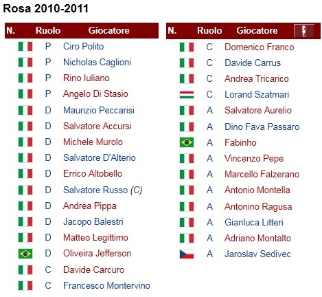 salernitana 2010 2011