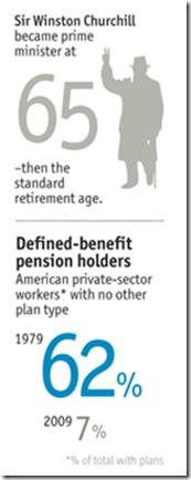 Secteur privé retraite