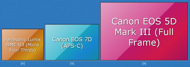 camera-size-sensori-04-terapixel.jpg