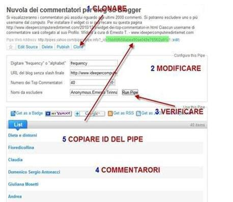 pipe-yahoo-top-commentatori