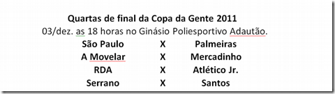 confrontos das 4ª de final copa da gente by wcinco