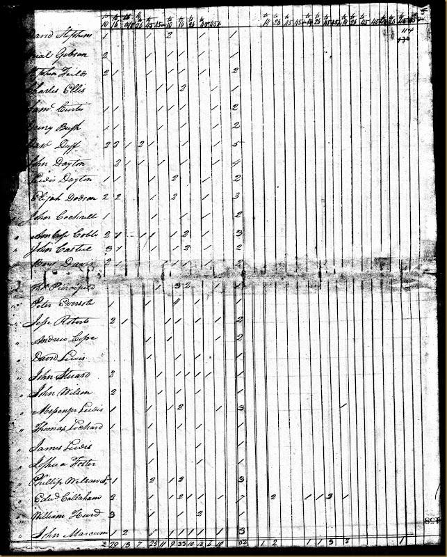 John Marcum 1820USCensusClayCo,KY