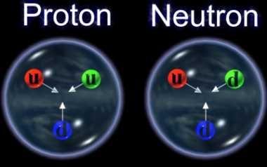 nucleones
