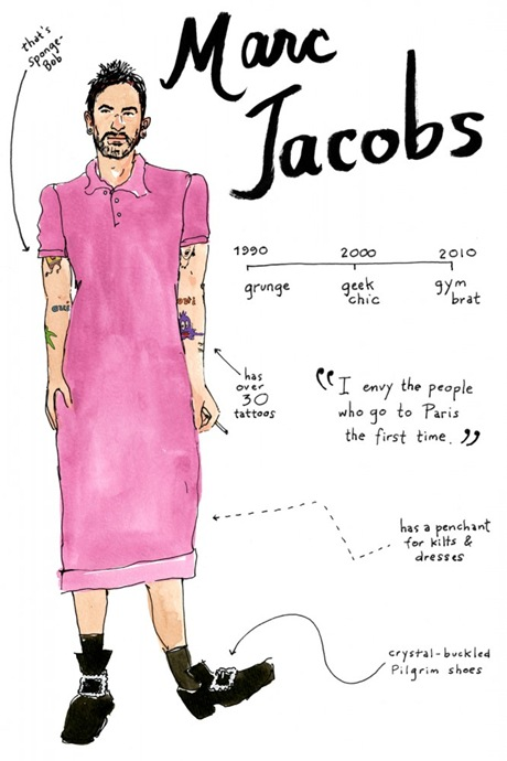 marc jacobs by joana avillez