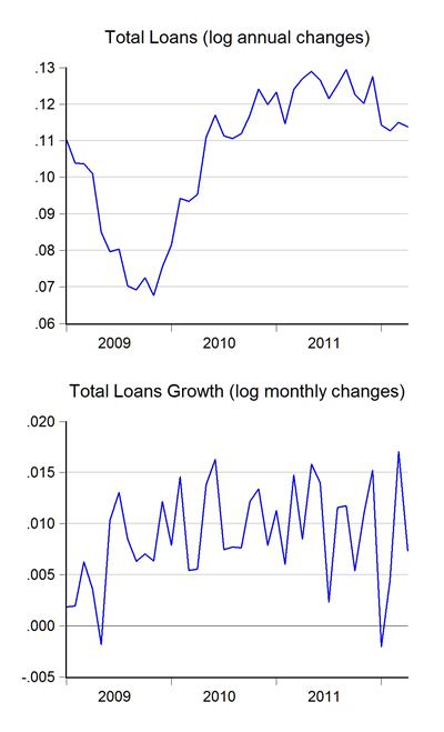 05_loans