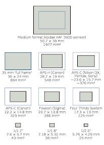 Dimensione-sensori1.jpg