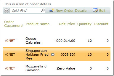Unit Price field using server-formatted custom numeric format string.