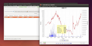 JStock 1.0.7 in Ubuntu Linux