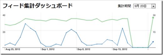 2012-09-25_14h41_54