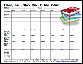 Reading logs can be used in classrooms and homeschool settings alike.  Raki's Rad Resources