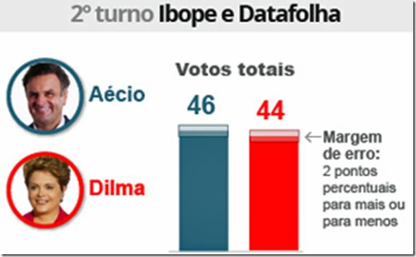 ibope-datafolha-300