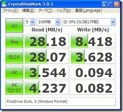 PicoDrive DUAL X (WinFormat)