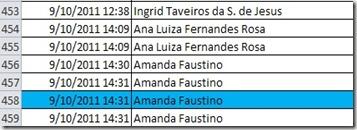 3º lugar - Amanda