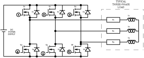 Schematic diagram of a three-phase inverter built with power MOSFETS