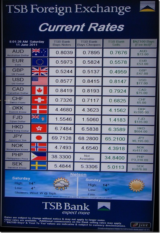 Currency rates Sat 11th June 2011