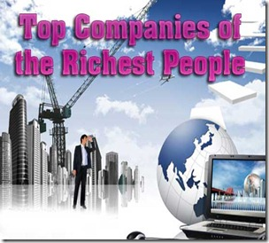 Top 10 Richest Companies in the world- Must See!